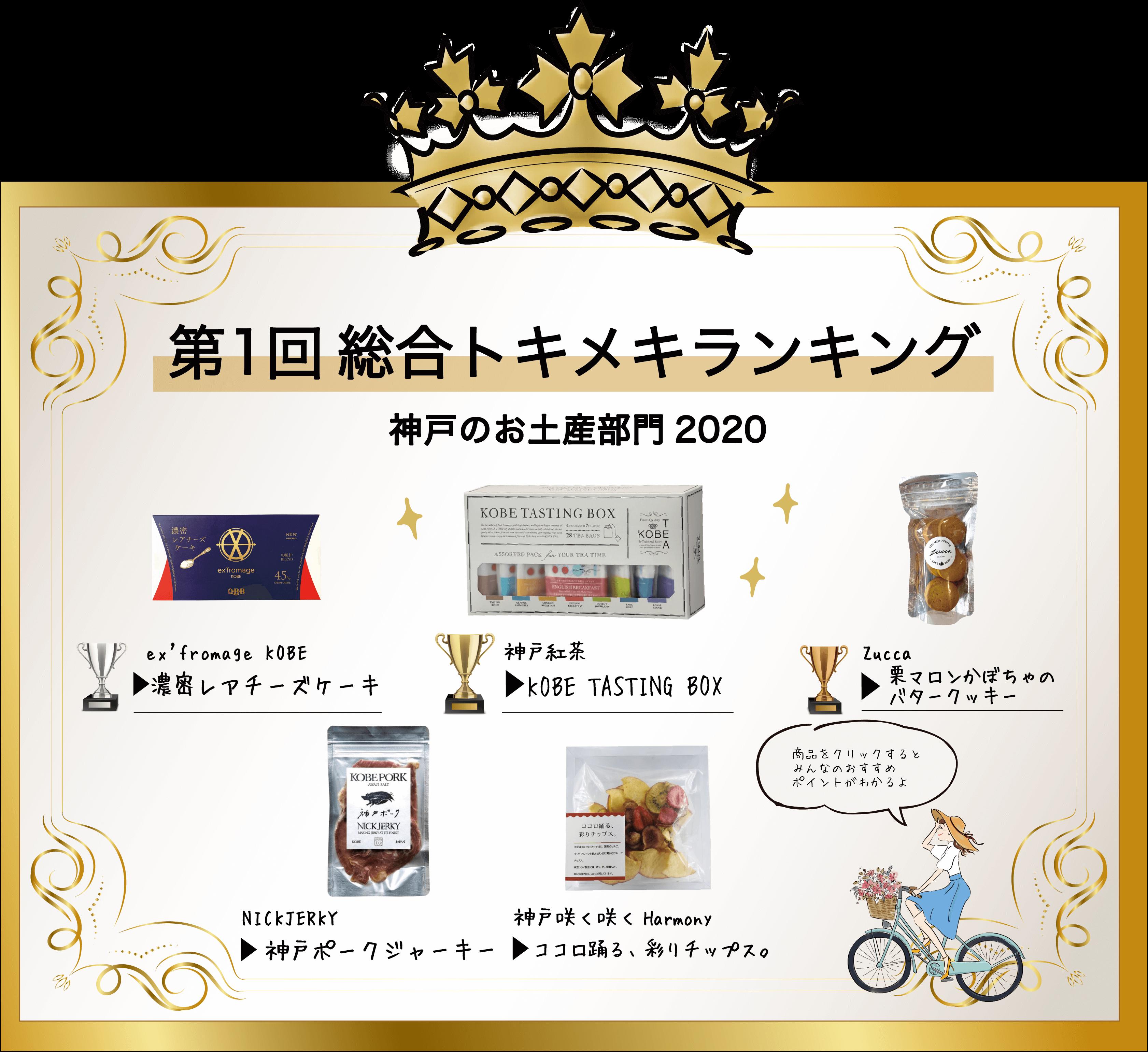 第1回 総合トキメキ ランキング 神戸のお土産部門2020